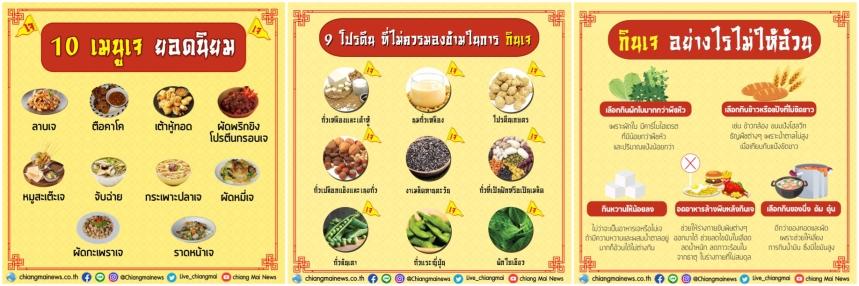 Festival Végétarien 2018 - Chiangmai News Line Montage 2